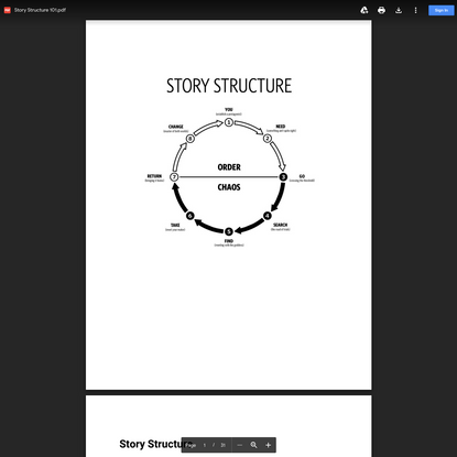 Story Structure 101.pdf