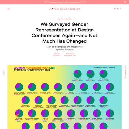 We Surveyed Gender Representation at Design Conferences Again-and Not Much Has Changed