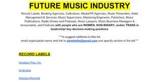 FUTURE MUSIC INDUSTRY