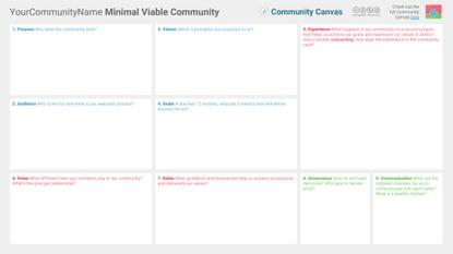 communitycanvas-minimumviablecommunity.pdf