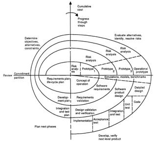 A spiral model of software development and enhancement