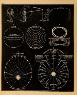 asa-smith-s-illustrated-astronomy-12.jpeg