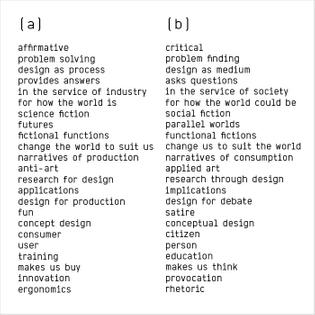 A/B Manifesto