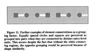 palmer-rock1994_article_rethinkingperceptualorganizati-13.png