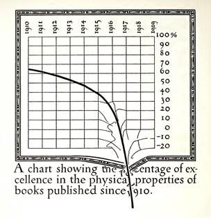 dwiggins_graph.jpg
