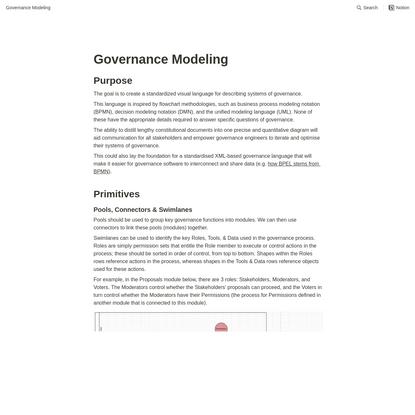 Governance Modeling