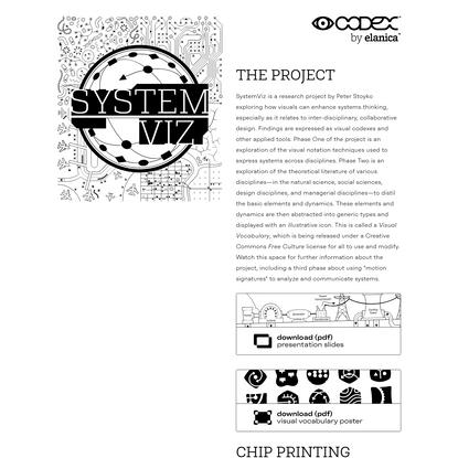 SystemViz Project by Elanica