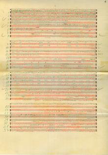 Score for Arnulf Rainer (1958–1960)