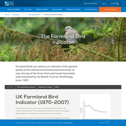 The Farmland Bird Indicator - The RSPB