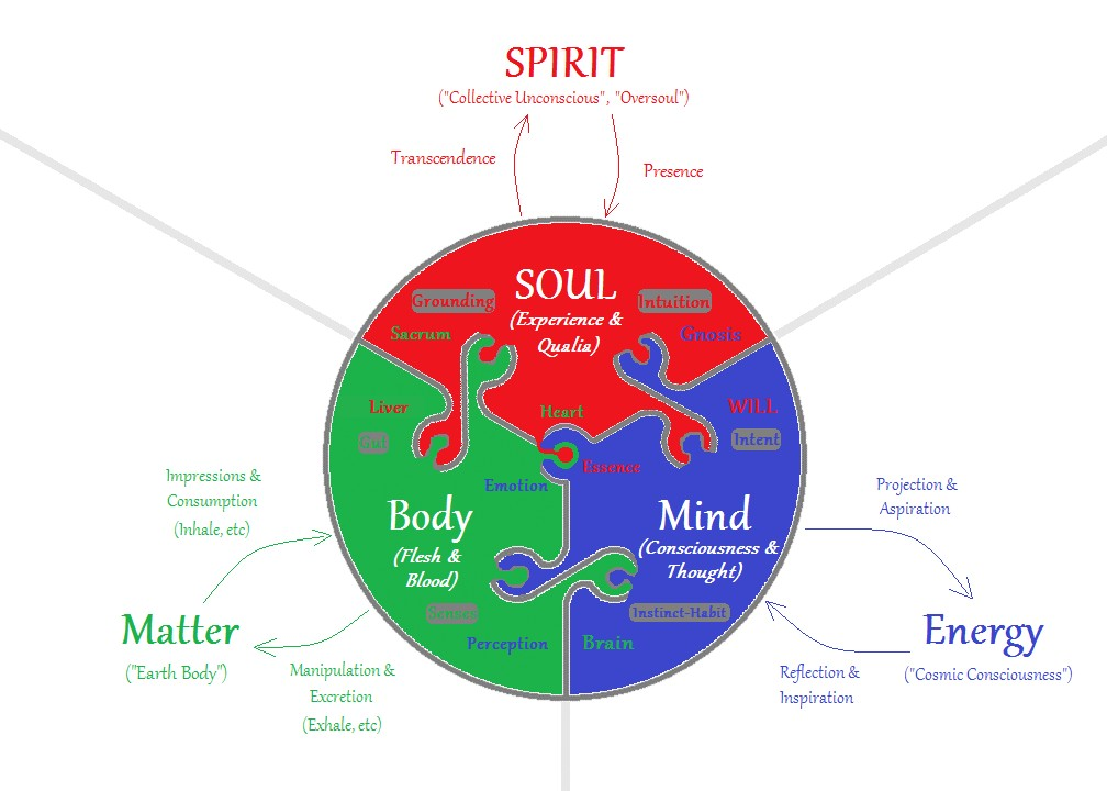 how-can-depth-psychology-benefit-you-2.jpg