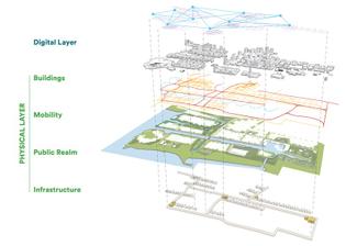 quayside-platform-structure.jpg