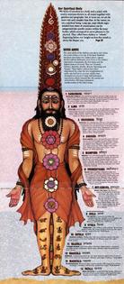 centres of consciousness