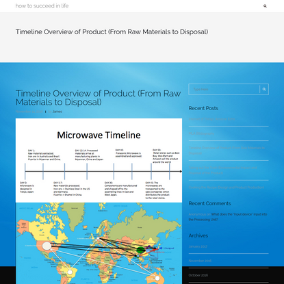 Timeline Overview of Product (From Raw Materials to Disposal)