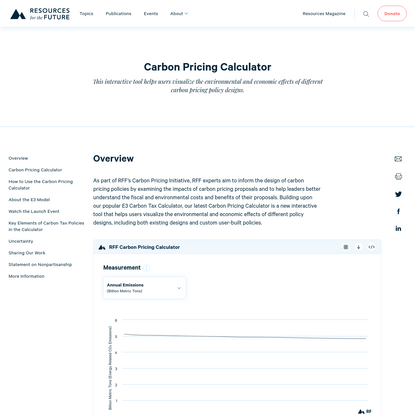 Carbon Pricing Calculator
