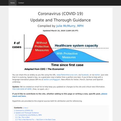 Flatten the curve - COVID-19