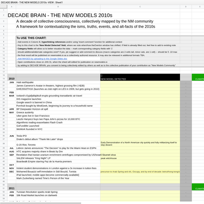 DECADE BRAIN - THE NEW MODELS 2010s -VIEW - Google Drive