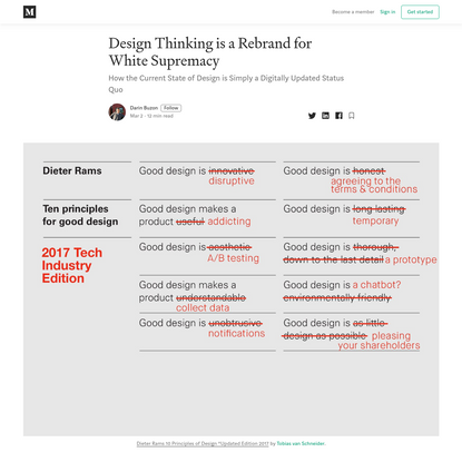 Design Thinking is a Rebrand for White Supremacy
