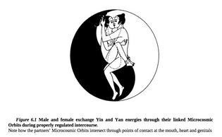 Male and Femal exchange Yin & Yan energies