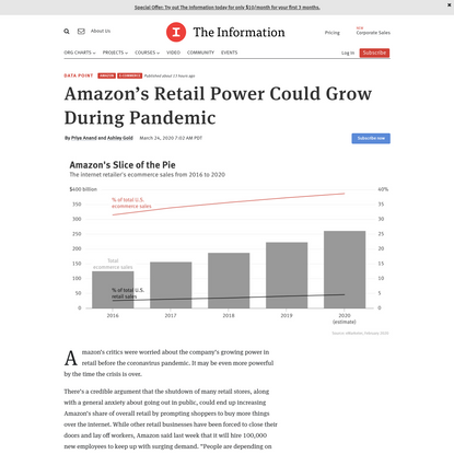 Amazon's Retail Power Could Grow During Pandemic — The Information