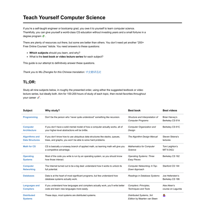 Teach Yourself Computer Science