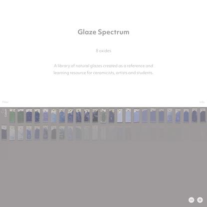 Glaze Spectrum