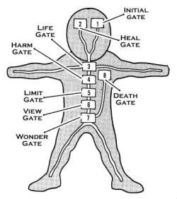 Eight_Gates_1.jpg