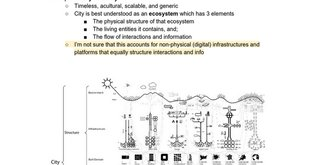 Notes on City Protocol