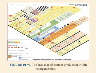 Map of content production