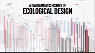 kallipoliti_ecologicaldesign-640x360.jpg