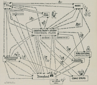 1957 Walt Disney Flywheel