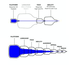 platform-funnel.png