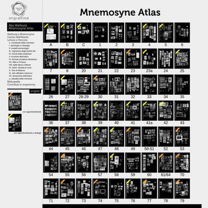 Aby Warburg Mnemosyne Atlas