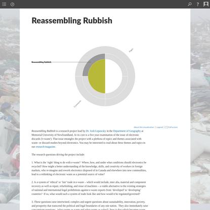 Reassembling Rubbish: Reassembling Rubbish