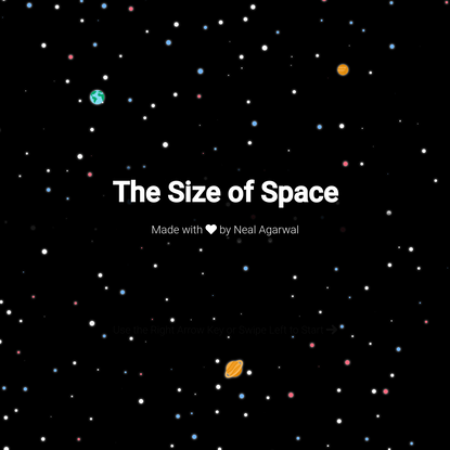 The Size of Space