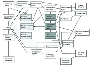 global-care-chain-schematic-presentation.png