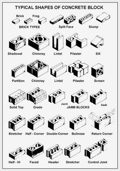 concrete-block-chart.jpg