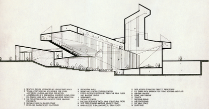Ideal Theater / Paul Rudolph