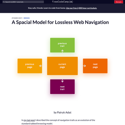 A Spacial Model for Lossless Web Navigation