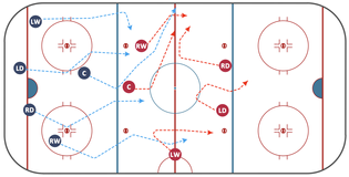 sport-hockey-ice-hockey-defensive-strategy-neutral-zone-trap-sample.png