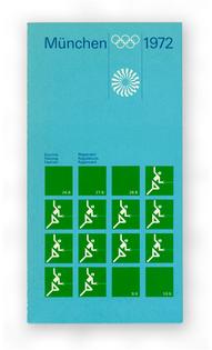 1972 Munich Olympics - Fencing