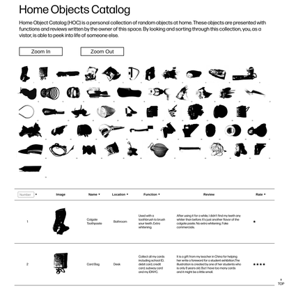 Home Objects Catalog