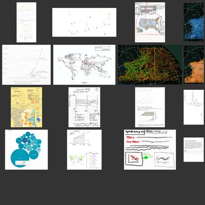 Data | Visualization
