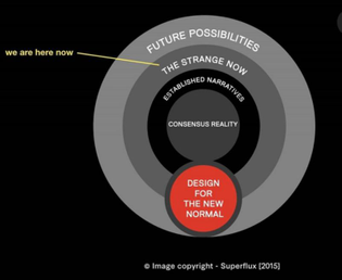 Design for the New Normal