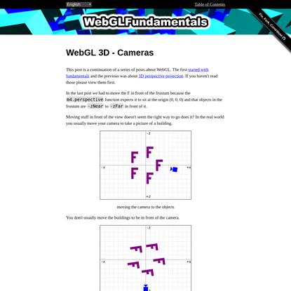 WebGL 3D - Cameras