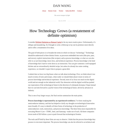 How Technology Grows (a Restatement of Definite Optimism)