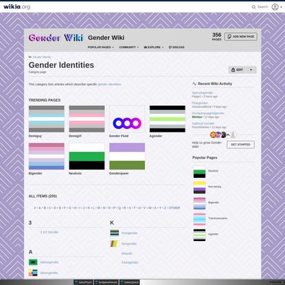 Category:Gender Identities   Gender Wiki   Fandom