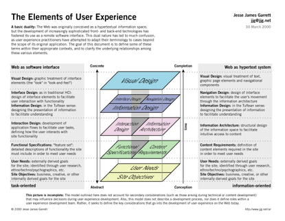 Elements-of-User-Experience.pdf