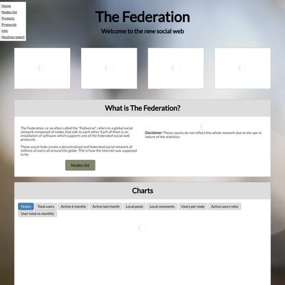 The Federation - a statistics hub