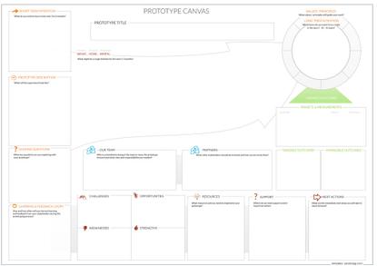 prototype_canvas.pdf
