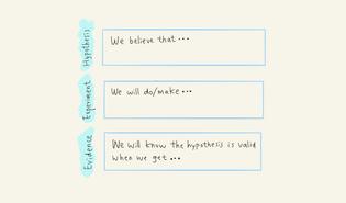 Hypothesis-driven design